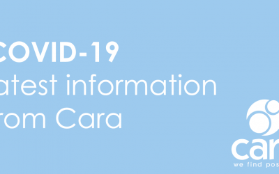 Cara COVID-19 on Friday August 14, 2020